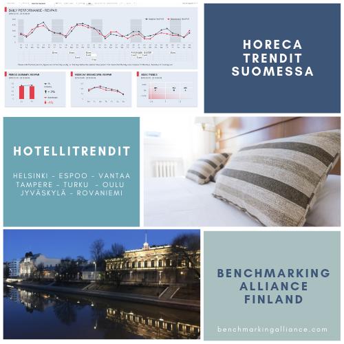 majoitustilastot suomessa benchmarking alliance finland